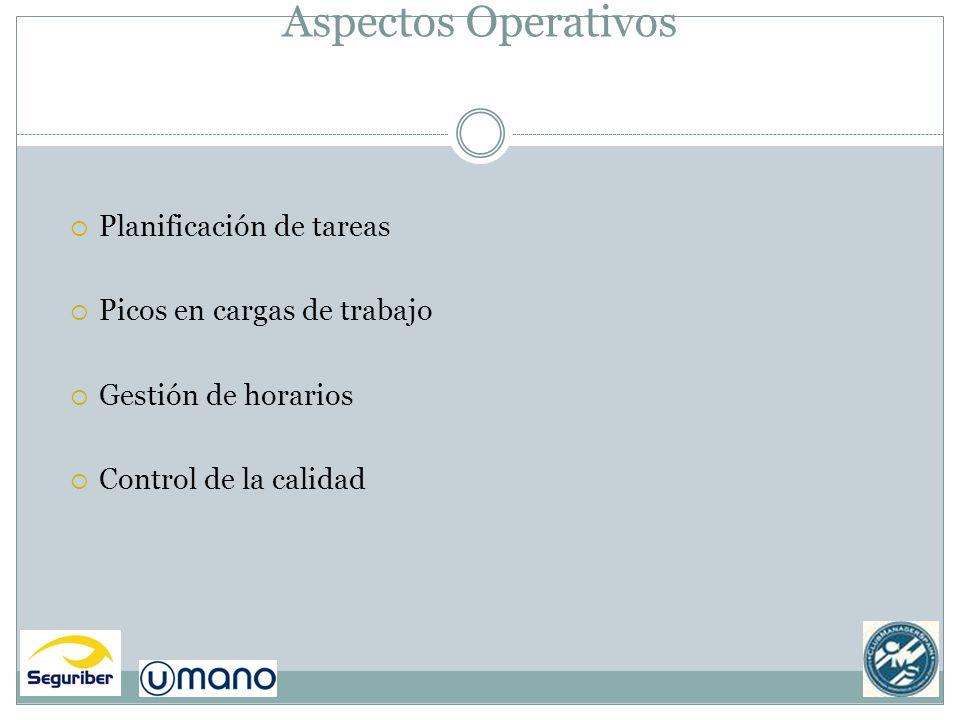 Aspectos Operativos Planificación de tareas Picos en cargas de trabajo Gestión de horarios Control de la calidad