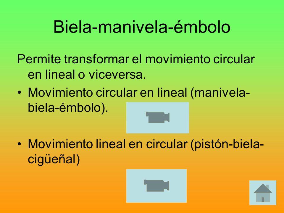 Biela-manivela-émbolo Permite transformar el movimiento circular en lineal o viceversa. Movimiento circular en lineal (manivela- biela-émbolo). Movimi