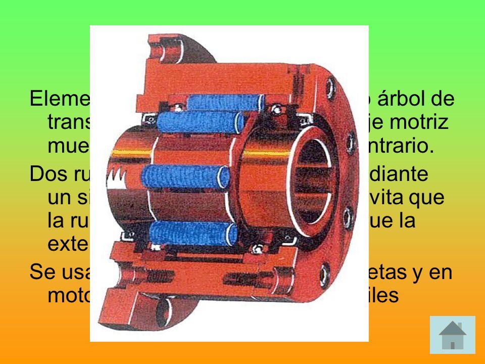 Rueda libre Elemento que se coloca en un eje o árbol de transmisión para permitir que el eje motriz mueva el eje resistente y no el contrario. Dos rue