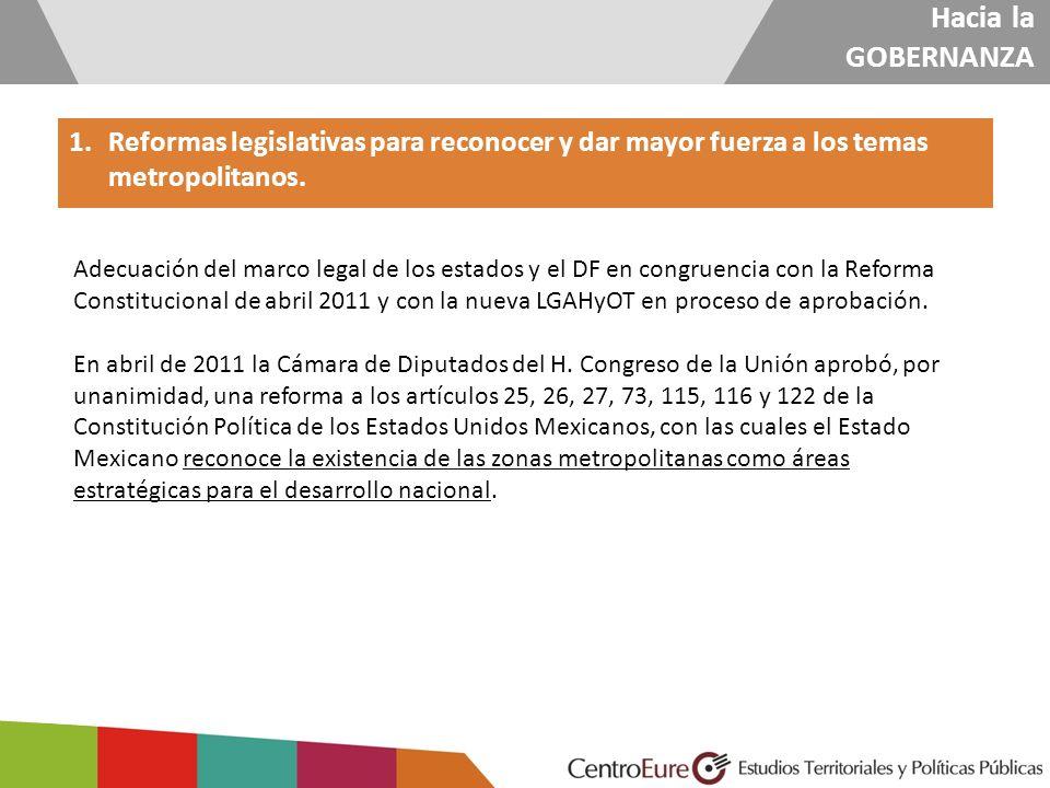 1.Reformas legislativas para reconocer y dar mayor fuerza a los temas metropolitanos. Adecuación del marco legal de los estados y el DF en congruencia