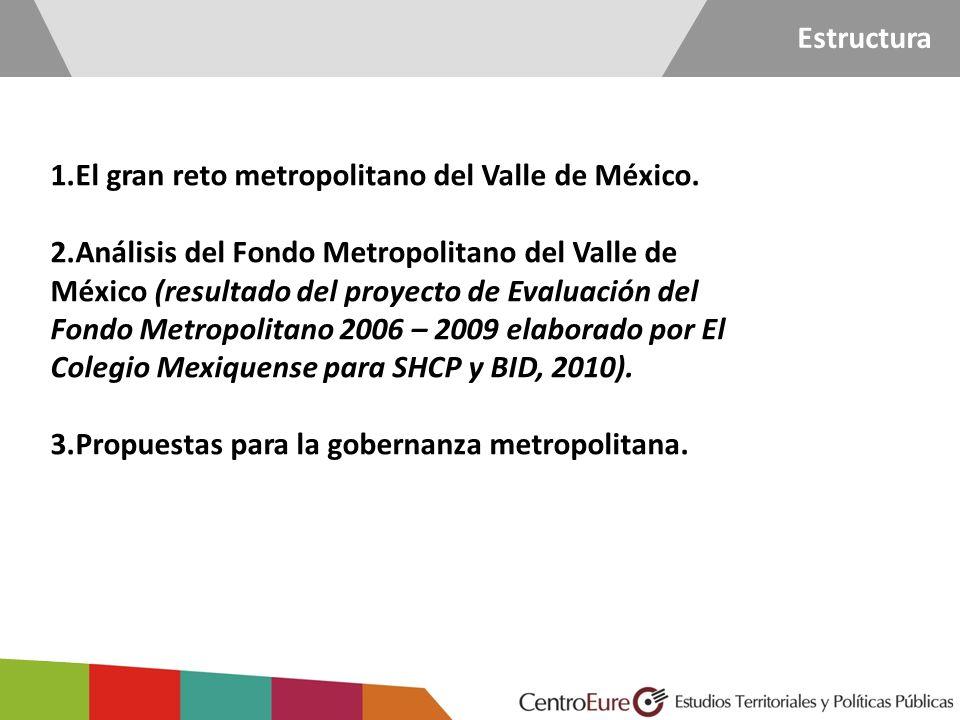 1.El gran reto metropolitano del Valle de México. 2.Análisis del Fondo Metropolitano del Valle de México (resultado del proyecto de Evaluación del Fon