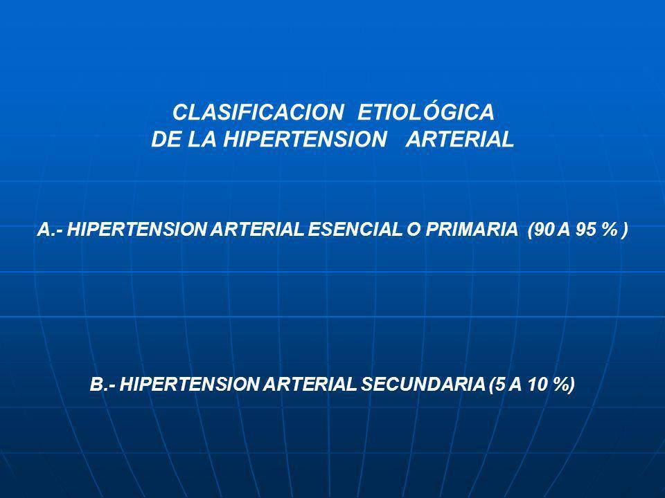 CLASIFICACION ETIOLÓGICA DE LA HIPERTENSION ARTERIAL A.- HIPERTENSION ARTERIAL ESENCIAL O PRIMARIA (90 A 95 % ) B.- HIPERTENSION ARTERIAL SECUNDARIA (