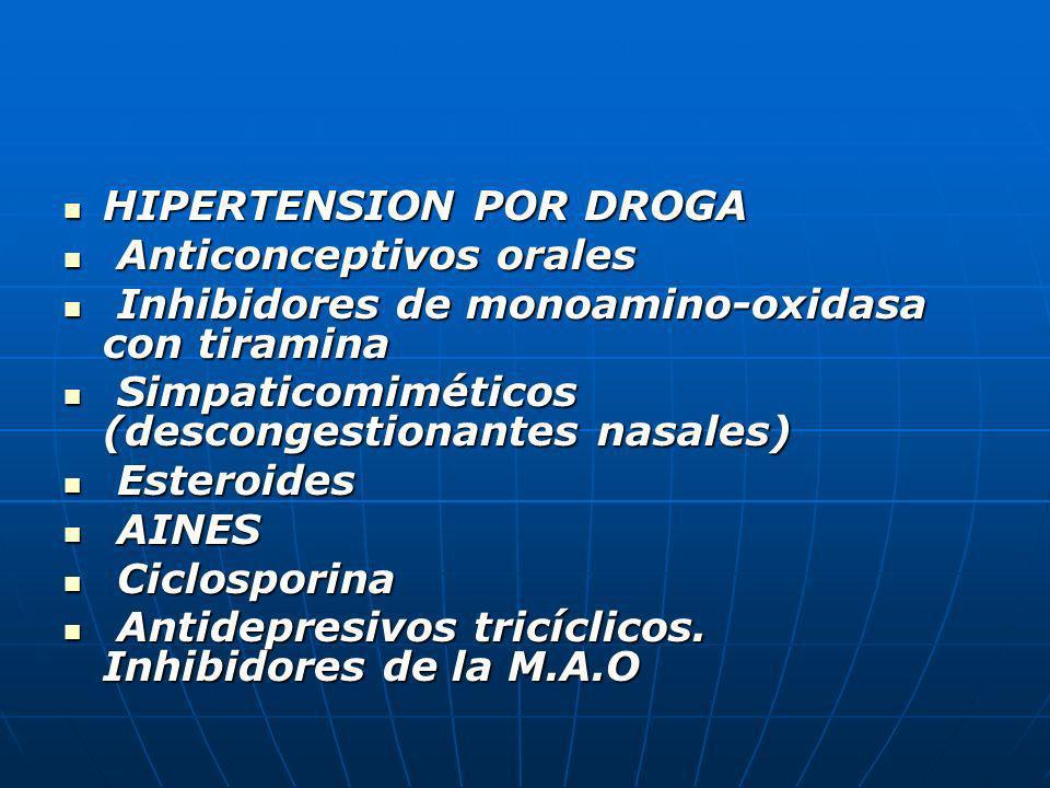 HIPERTENSION POR DROGA HIPERTENSION POR DROGA Anticonceptivos orales Anticonceptivos orales Inhibidores de monoamino-oxidasa con tiramina Inhibidores
