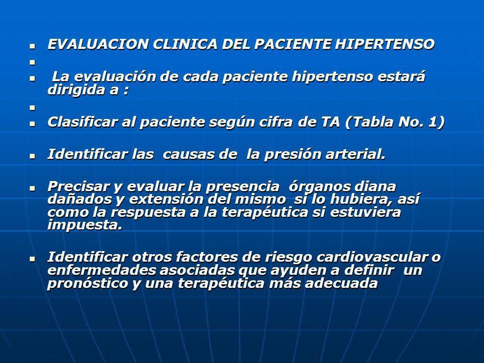 EVALUACION CLINICA DEL PACIENTE HIPERTENSO EVALUACION CLINICA DEL PACIENTE HIPERTENSO La evaluación de cada paciente hipertenso estará dirigida a : La
