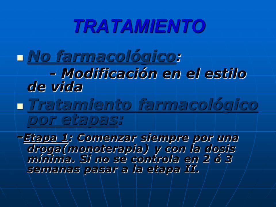 TRATAMIENTO No farmacológico : No farmacológico : - Modificación en el estilo de vida - Modificación en el estilo de vida Tratamiento farmacológico po