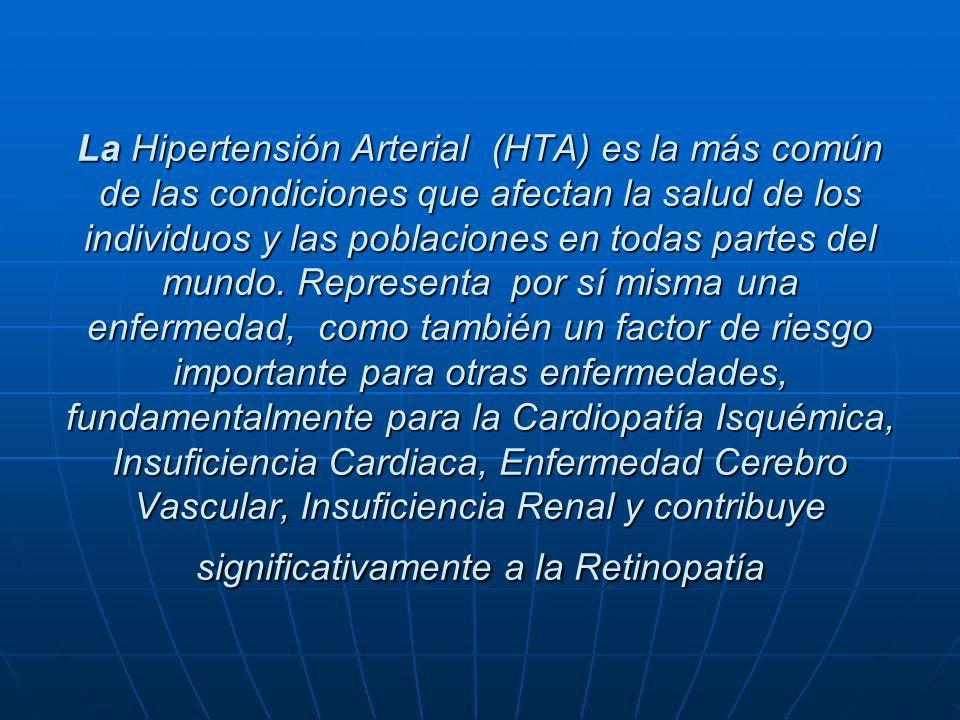 CLASIFICACION ETIOLÓGICA DE LA HIPERTENSION ARTERIAL A.- HIPERTENSION ARTERIAL ESENCIAL O PRIMARIA (90 A 95 % ) B.- HIPERTENSION ARTERIAL SECUNDARIA (5 A 10 %)