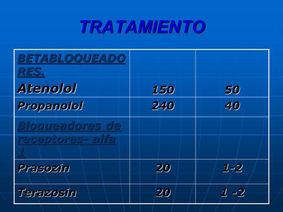 TRATAMIENTO BETABLOQUEADO RES. Atenolol15050 Propanolol24040 Bloqueadores de receptores- alfa 1 Prasozin201-2 Terazosin20 1 -2