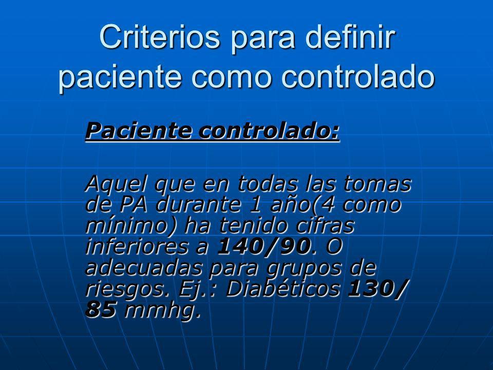 Criterios para definir paciente como controlado Paciente controlado: Aquel que en todas las tomas de PA durante 1 año(4 como mínimo) ha tenido cifras