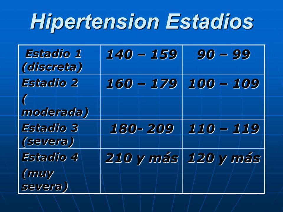 Estadio 1 (discreta) Estadio 1 (discreta) 140 – 159 90 – 99 Estadio 2 ( moderada) 160 – 179 100 – 109 Estadio 3 (severa) 180- 209 110 – 119 Estadio 4
