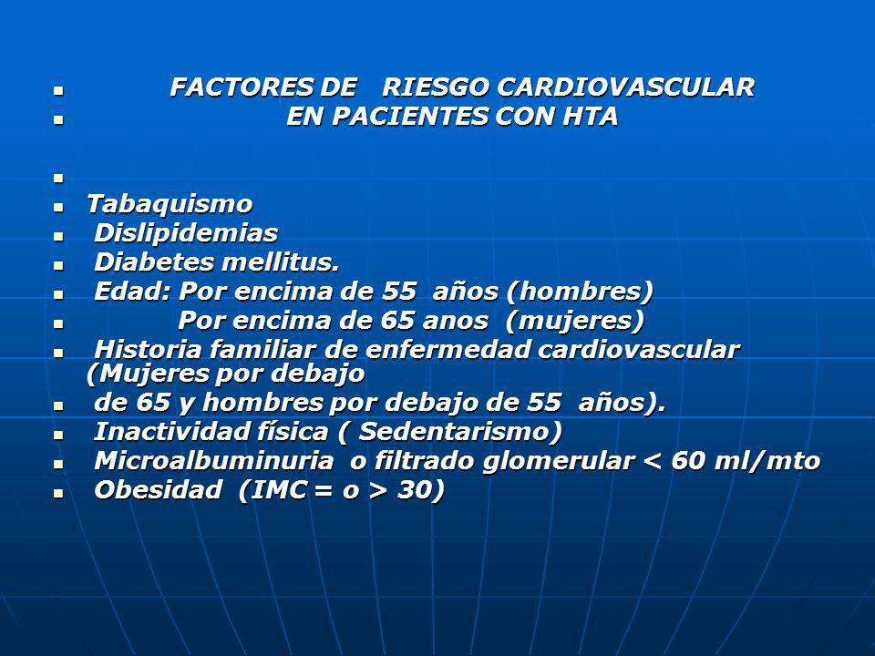 FACTORES DE RIESGO CARDIOVASCULAR FACTORES DE RIESGO CARDIOVASCULAR EN PACIENTES CON HTA EN PACIENTES CON HTA Tabaquismo Tabaquismo Dislipidemias Disl