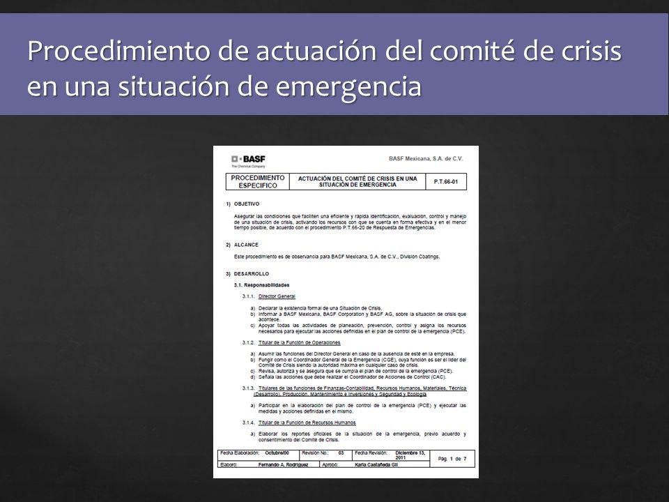 Procedimiento de actuación del comité de crisis en una situación de emergencia