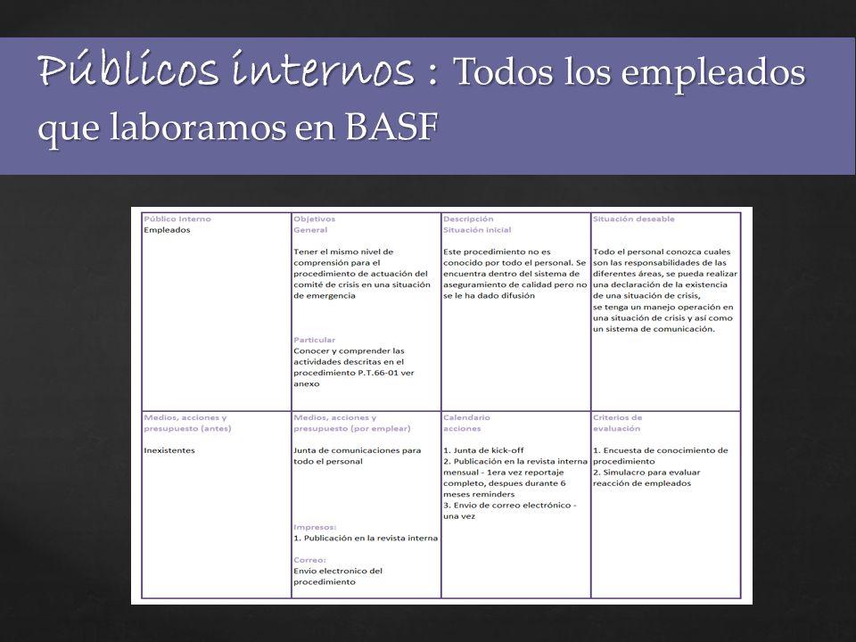 Públicos internos : Todos los empleados que laboramos en BASF
