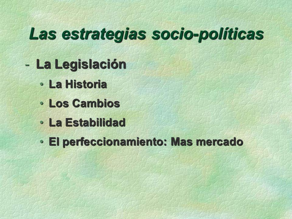 Las estrategias socio-políticas -La Legislación La HistoriaLa Historia Los CambiosLos Cambios La EstabilidadLa Estabilidad El perfeccionamiento: Mas mercadoEl perfeccionamiento: Mas mercado