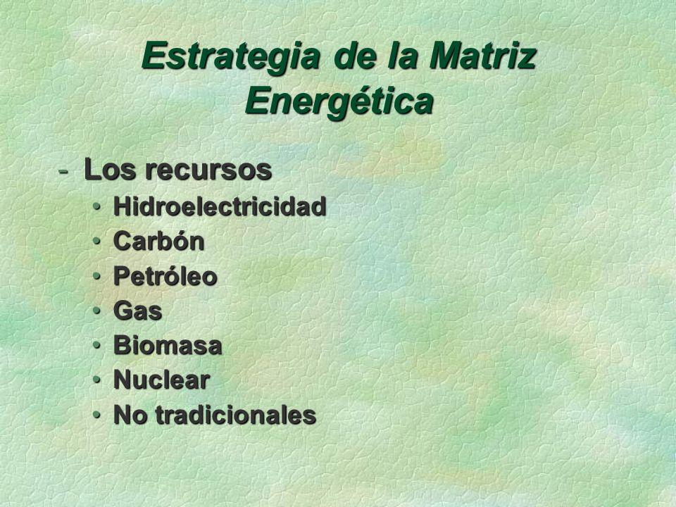 Estrategia de la Matriz Energética -Los recursos HidroelectricidadHidroelectricidad CarbónCarbón PetróleoPetróleo GasGas BiomasaBiomasa NuclearNuclear No tradicionalesNo tradicionales