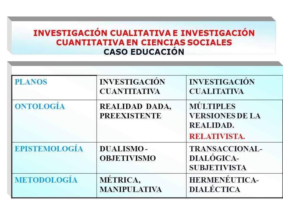 INVESTIGACIÓN CUALITATIVA E INVESTIGACIÓN CUANTITATIVA EN CIENCIAS SOCIALES CASO EDUCACIÓN PLANOSINVESTIGACIÓN CUANTITATIVA INVESTIGACIÓN CUALITATIVA