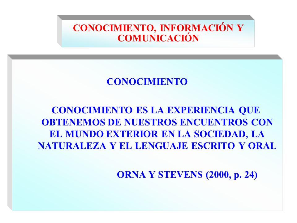 CONOCIMIENTO, INFORMACIÓN Y COMUNICACIÓN CONOCIMIENTO CONOCIMIENTO ES LA EXPERIENCIA QUE OBTENEMOS DE NUESTROS ENCUENTROS CON EL MUNDO EXTERIOR EN LA