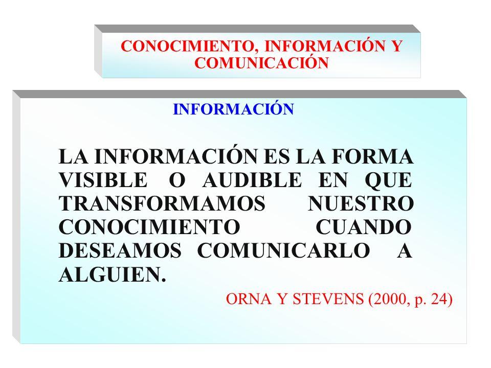 CONOCIMIENTO, INFORMACIÓN Y COMUNICACIÓN INFORMACIÓN LA INFORMACIÓN ES LA FORMA VISIBLE O AUDIBLE EN QUE TRANSFORMAMOS NUESTRO CONOCIMIENTO CUANDO DES