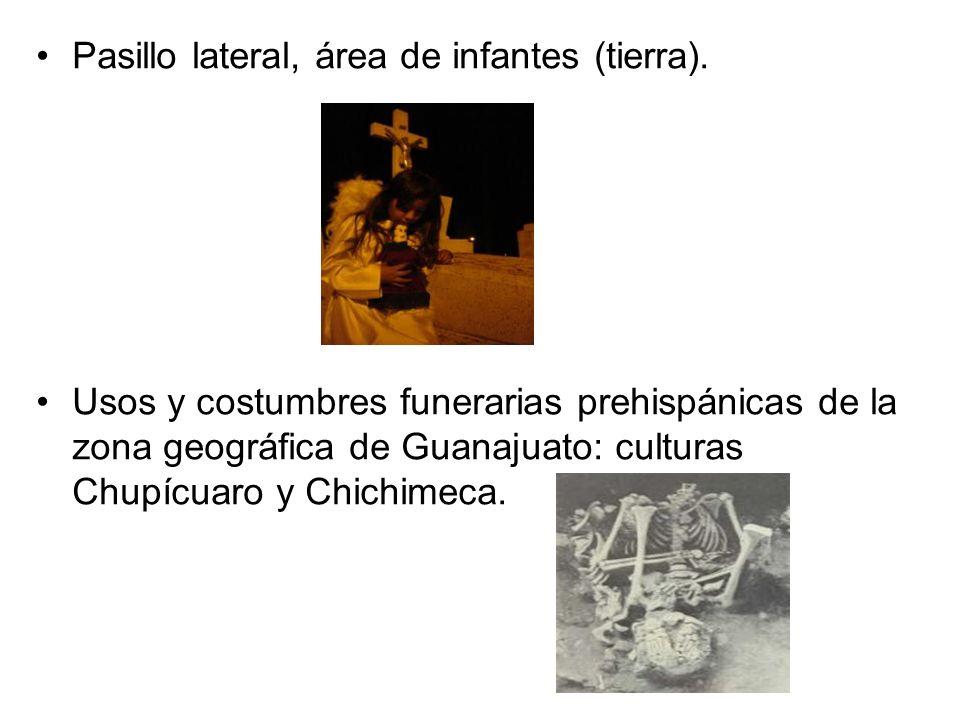 Pasillo lateral, área de infantes (tierra). Usos y costumbres funerarias prehispánicas de la zona geográfica de Guanajuato: culturas Chupícuaro y Chic