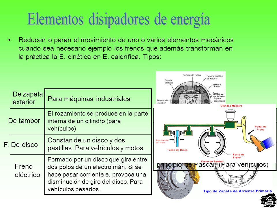Reducen o paran el movimiento de uno o varios elementos mecánicos cuando sea necesario ejemplo los frenos que además transforman en la práctica la E.