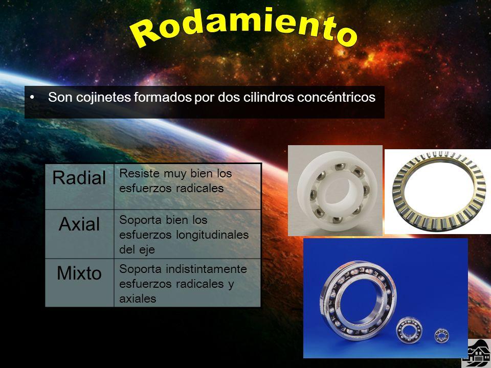 Son cojinetes formados por dos cilindros concéntricos Radial Resiste muy bien los esfuerzos radicales Axial Soporta bien los esfuerzos longitudinales
