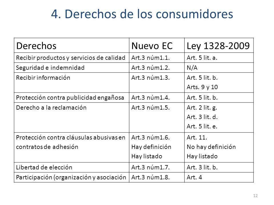 4. Derechos de los consumidores DerechosNuevo ECLey 1328-2009 Recibir productos y servicios de calidadArt.3 núm1.1.Art. 5 lit. a. Seguridad e indemnid