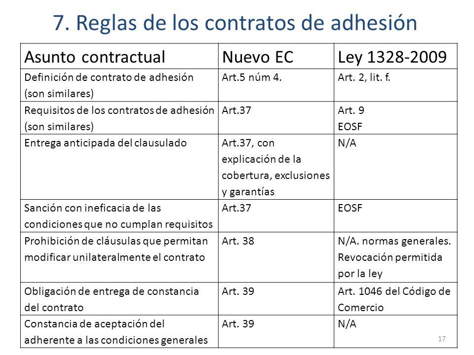 7. Reglas de los contratos de adhesión Asunto contractualNuevo ECLey 1328-2009 Definición de contrato de adhesión (son similares) Art.5 núm 4.Art. 2,