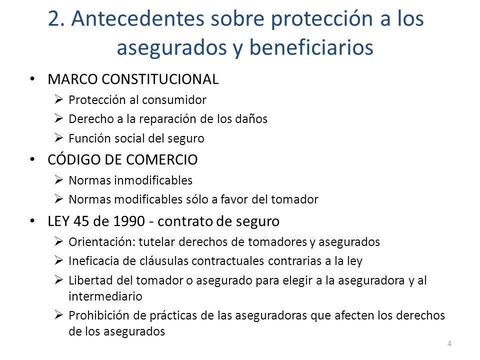 2. Antecedentes sobre protección a los asegurados y beneficiarios MARCO CONSTITUCIONAL Protección al consumidor Derecho a la reparación de los daños F