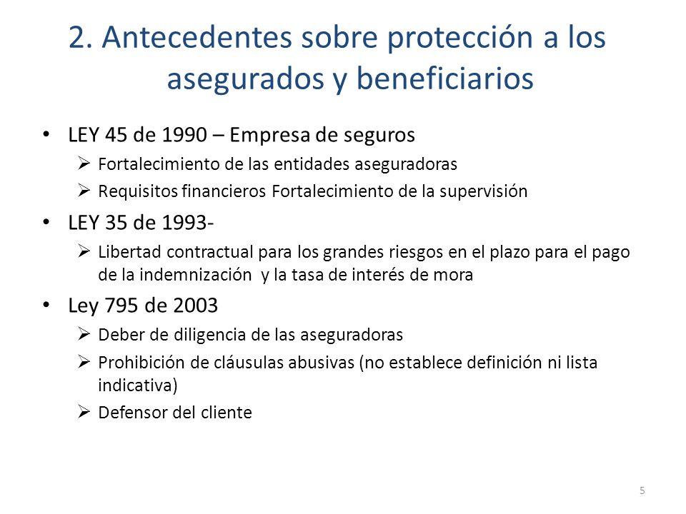 2. Antecedentes sobre protección a los asegurados y beneficiarios LEY 45 de 1990 – Empresa de seguros Fortalecimiento de las entidades aseguradoras Re