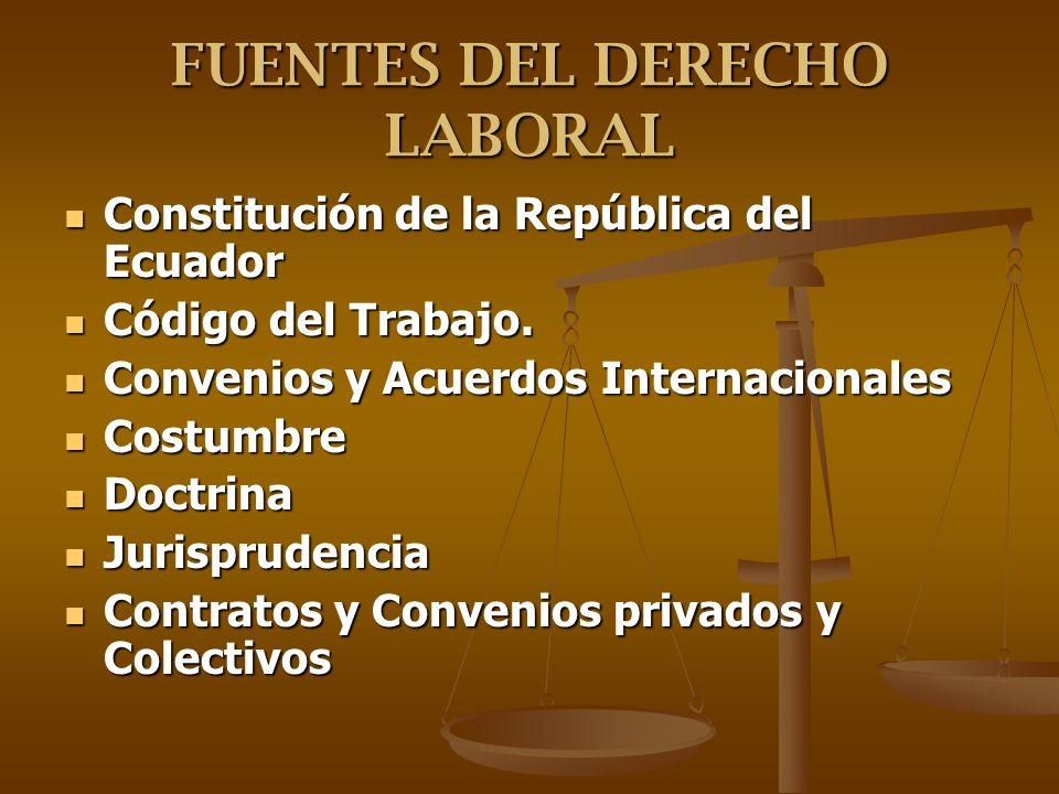 FUENTES DEL DERECHO LABORAL Constitución de la República del Ecuador Constitución de la República del Ecuador Código del Trabajo. Código del Trabajo.