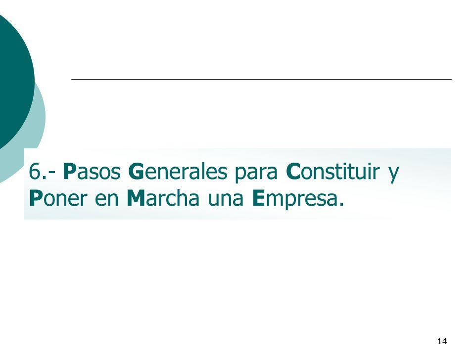 14 6.- Pasos Generales para Constituir y Poner en Marcha una Empresa.