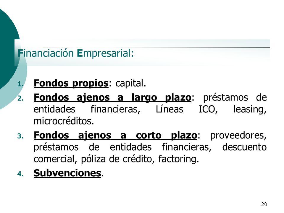 20 Financiación Empresarial: 1. Fondos propios: capital. 2. Fondos ajenos a largo plazo: préstamos de entidades financieras, Líneas ICO, leasing, micr