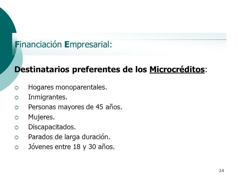 24 Financiación Empresarial: Destinatarios preferentes de los Microcréditos: Hogares monoparentales. Inmigrantes. Personas mayores de 45 años. Mujeres