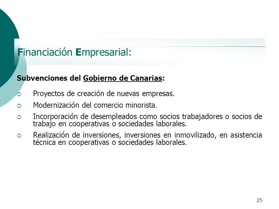 25 Financiación Empresarial: Subvenciones del Gobierno de Canarias: Proyectos de creación de nuevas empresas. Modernización del comercio minorista. In