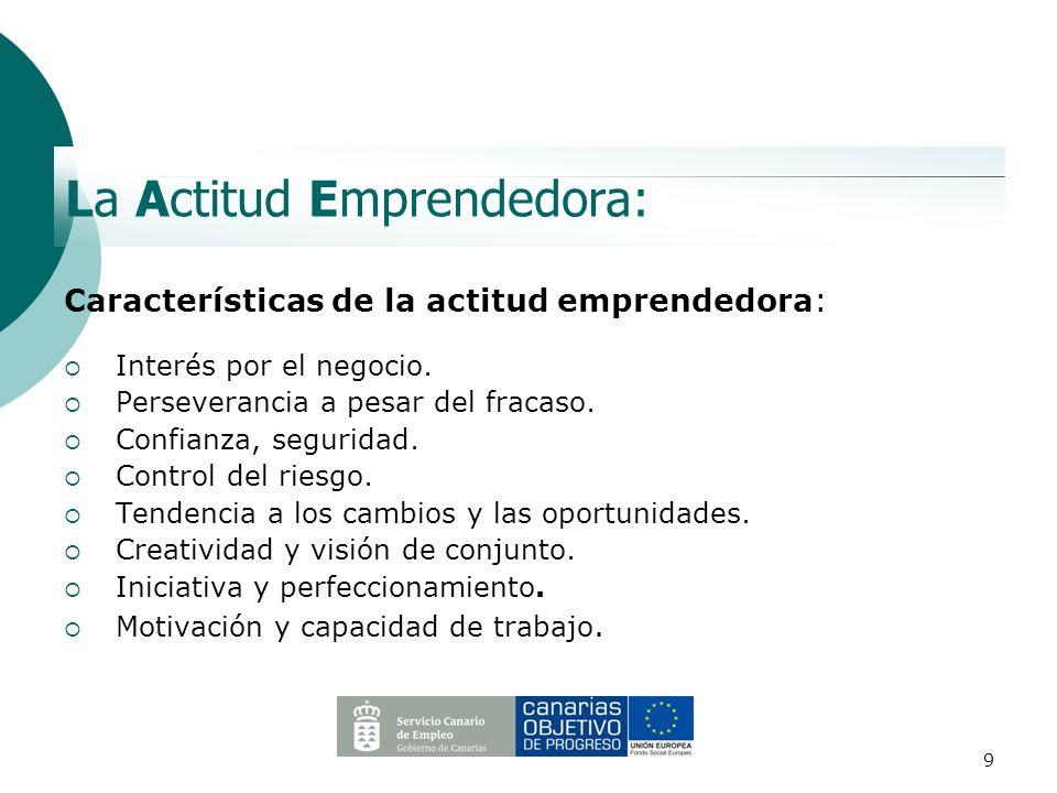 9 La Actitud Emprendedora: Características de la actitud emprendedora: Interés por el negocio. Perseverancia a pesar del fracaso. Confianza, seguridad