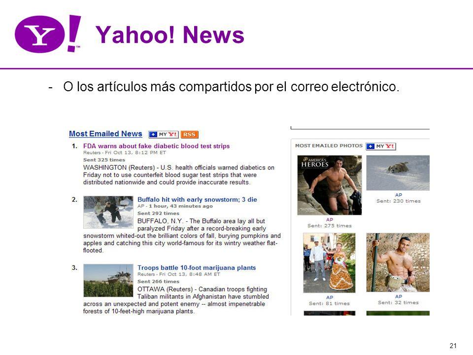 21 Yahoo! News -O los artículos más compartidos por el correo electrónico.
