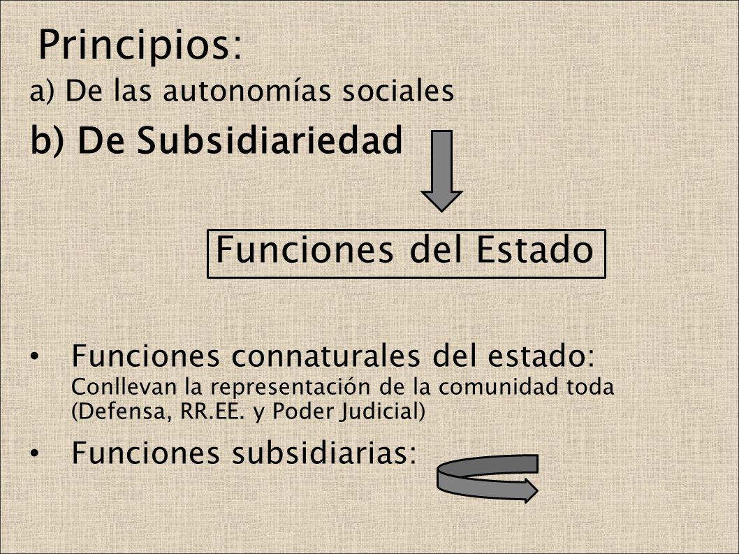 Principios: a) De las autonomías sociales b) De Subsidiariedad Funciones del Estado Funciones connaturales del estado: Conllevan la representación de