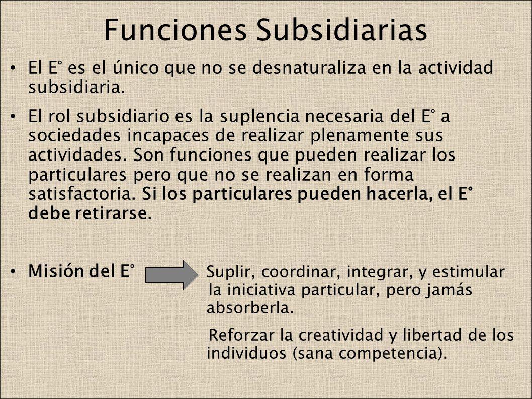 Funciones Subsidiarias El E° es el único que no se desnaturaliza en la actividad subsidiaria. El rol subsidiario es la suplencia necesaria del E° a so
