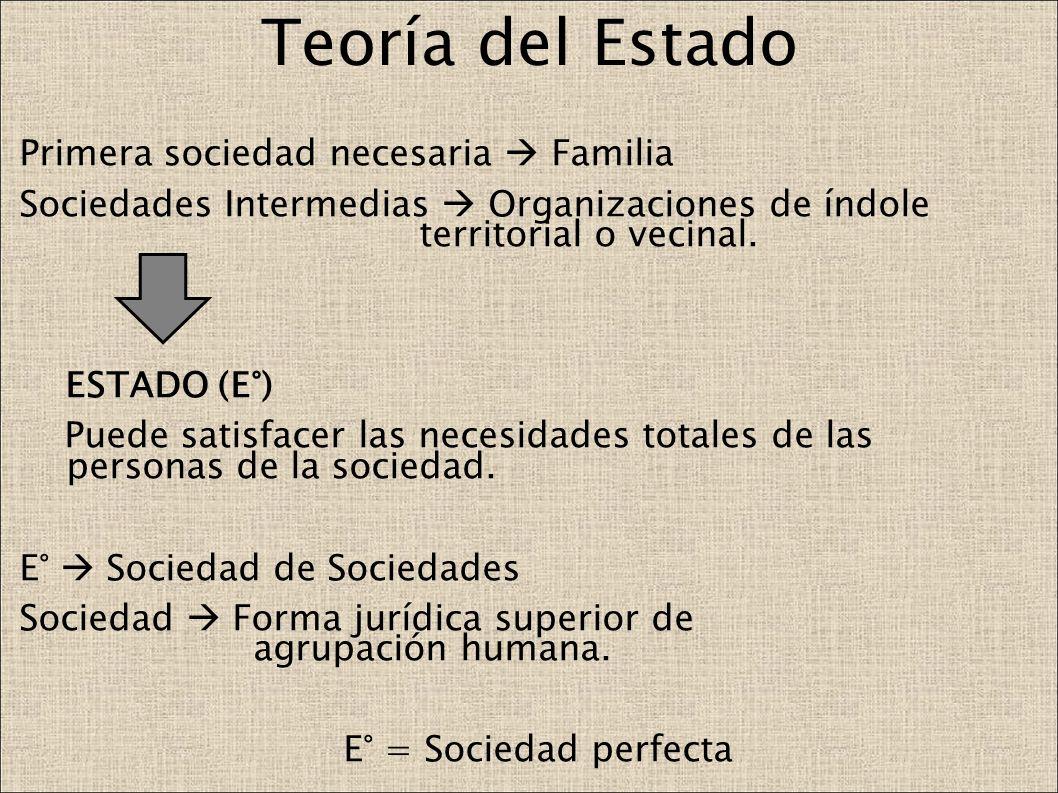 Teoría del Estado Primera sociedad necesaria Familia Sociedades Intermedias Organizaciones de índole territorial o vecinal. ESTADO (E°) Puede satisfac