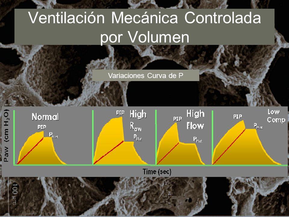 Ventilación Mecánica Controlada por Volumen Variaciones Curva de P