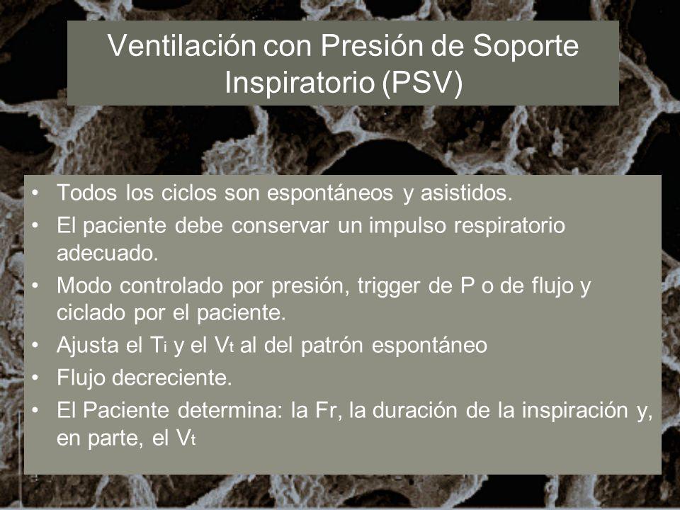 Ventilación con Presión de Soporte Inspiratorio (PSV) Todos los ciclos son espontáneos y asistidos. El paciente debe conservar un impulso respiratorio