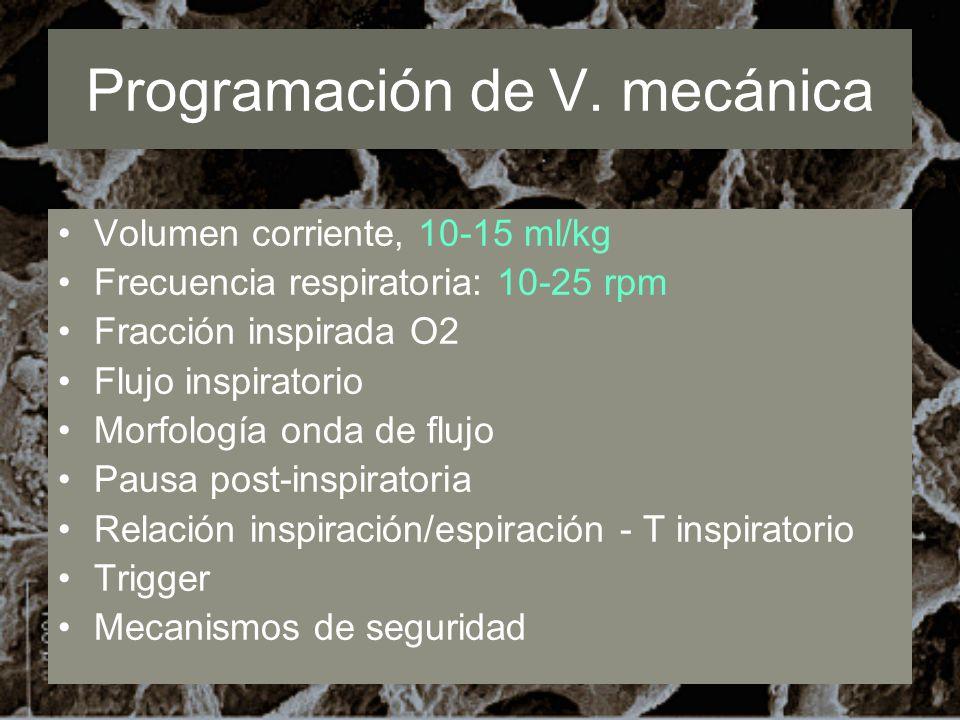 Programación de V. mecánica Volumen corriente, 10-15 ml/kg Frecuencia respiratoria: 10-25 rpm Fracción inspirada O2 Flujo inspiratorio Morfología onda