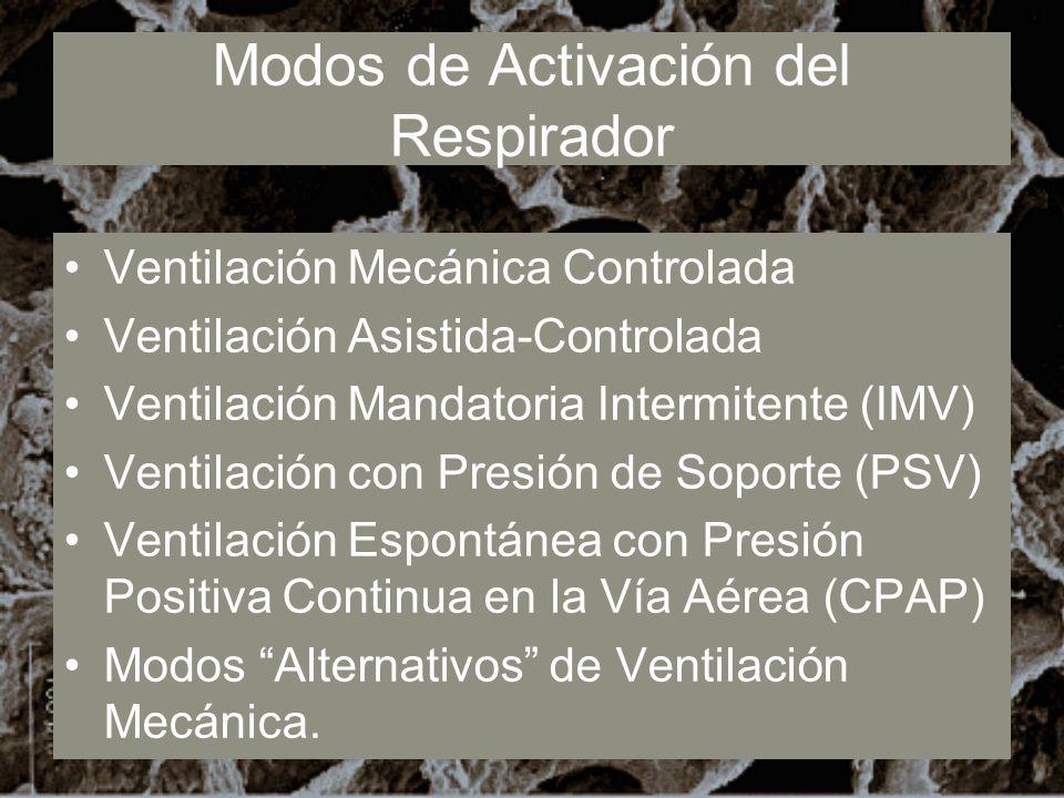 Modos de Activación del Respirador Ventilación Mecánica Controlada Ventilación Asistida-Controlada Ventilación Mandatoria Intermitente (IMV) Ventilaci