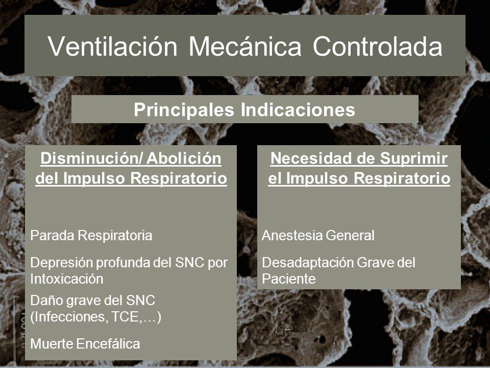 Ventilación Mecánica Controlada Disminución/ Abolición del Impulso Respiratorio Necesidad de Suprimir el Impulso Respiratorio Parada RespiratoriaAnest
