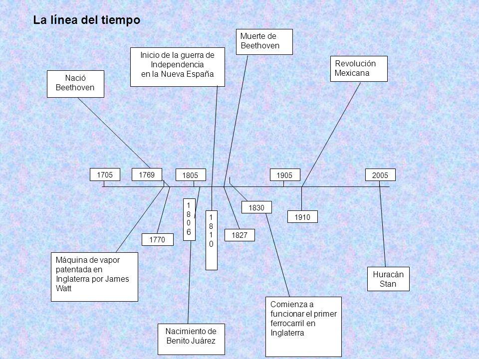 20051805 18061806 1770 1905 1705 18101810 1827 1910 Nació Beethoven Nacimiento de Benito Juárez Inicio de la guerra de Independencia en la Nueva Españ