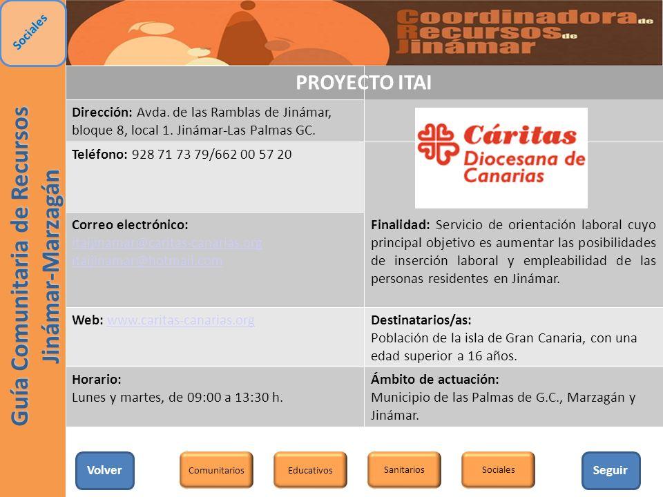 PROYECTO ITAI Dirección: Avda. de las Ramblas de Jinámar, bloque 8, local 1. Jinámar-Las Palmas GC. Teléfono: 928 71 73 79/662 00 57 20 Correo electró