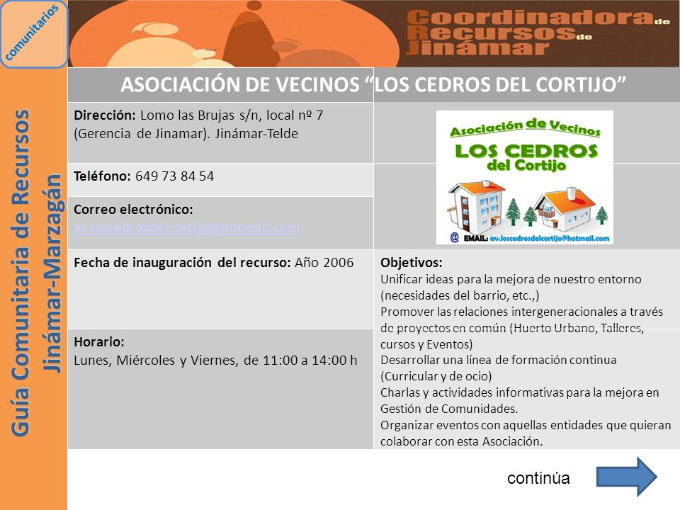 ASOCIACIÓN DE VECINOS LOS CEDROS DEL CORTIJO ACTIVIDADES: TALLERES JUVENILES: (9 a 16 años) LUNES Y MIÉRCOLES.