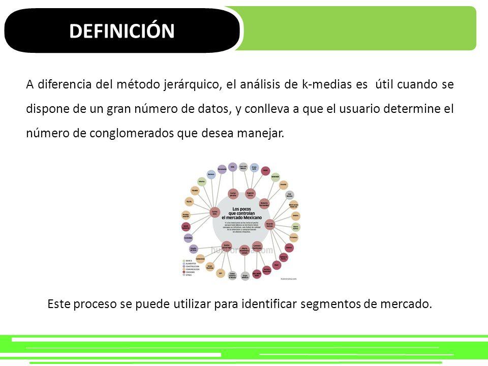 REQUERIMIENTOS ESTADÍSTICOS: Centros iniciales de los conglomerados Tabla de ANOVA Información de cada conglomerado Distancia del centro de cada conglomerado DATOS: Variables cuantitativas de intervalo o razón.