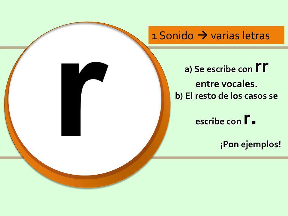a) Se escribe con rr entre vocales. b) El resto de los casos se escribe con r. ¡Pon ejemplos! 1 Sonido varias letras