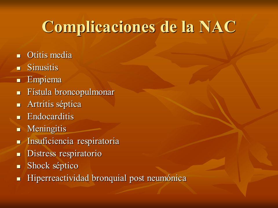 Complicaciones de la NAC Otitis media Otitis media Sinusitis Sinusitis Empiema Empiema Fístula broncopulmonar Fístula broncopulmonar Artritis séptica