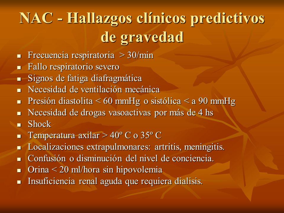 NAC - Hallazgos clínicos predictivos de gravedad Frecuencia respiratoria > 30/min Frecuencia respiratoria > 30/min Fallo respiratorio severo Fallo respiratorio severo Signos de fatiga diafragmática Signos de fatiga diafragmática Necesidad de ventilación mecánica Necesidad de ventilación mecánica Presión diastolita < 60 mmHg o sistólica < a 90 mmHg Presión diastolita < 60 mmHg o sistólica < a 90 mmHg Necesidad de drogas vasoactivas por más de 4 hs Necesidad de drogas vasoactivas por más de 4 hs Shock Shock Temperatura axilar > 40º C o 35º C Temperatura axilar > 40º C o 35º C Localizaciones extrapulmonares: artritis, meningitis.